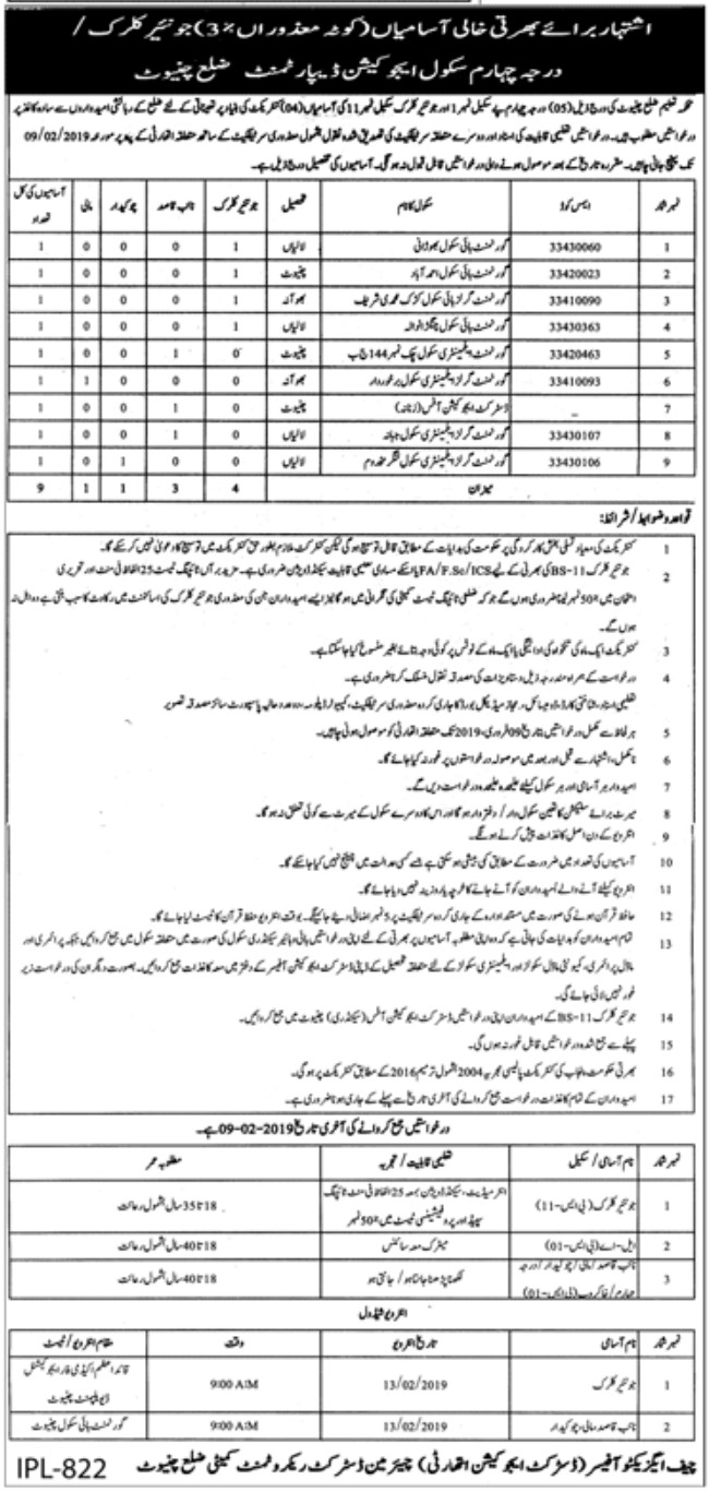Education Department Chiniot Jobs