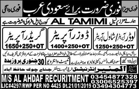 Loader and Operator Required