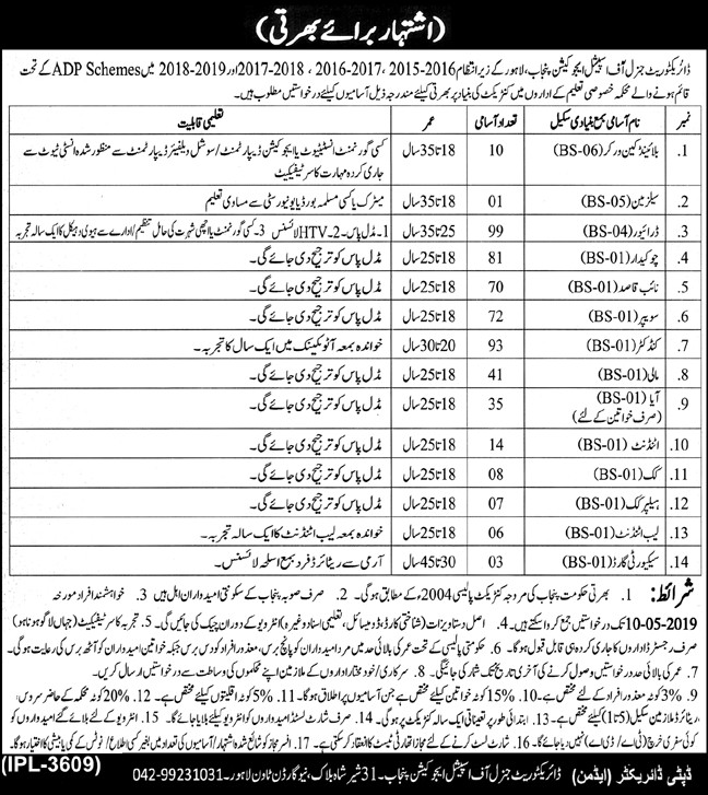 Special Education Punjab Jobs
