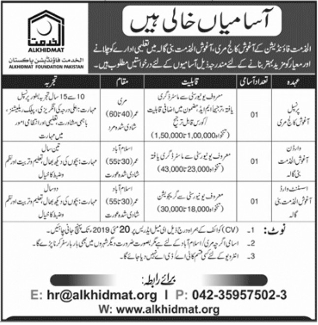 ALKhidmat Foundation Jobs