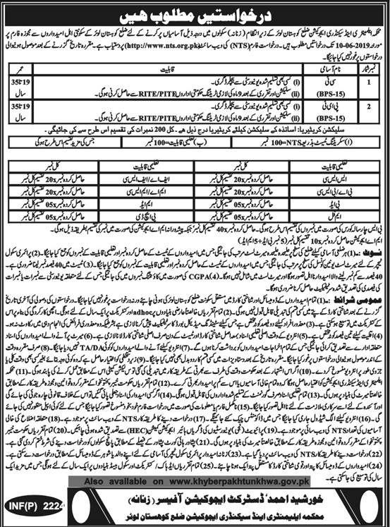 KPK Elementary & Secondary Education Kohistan Jobs