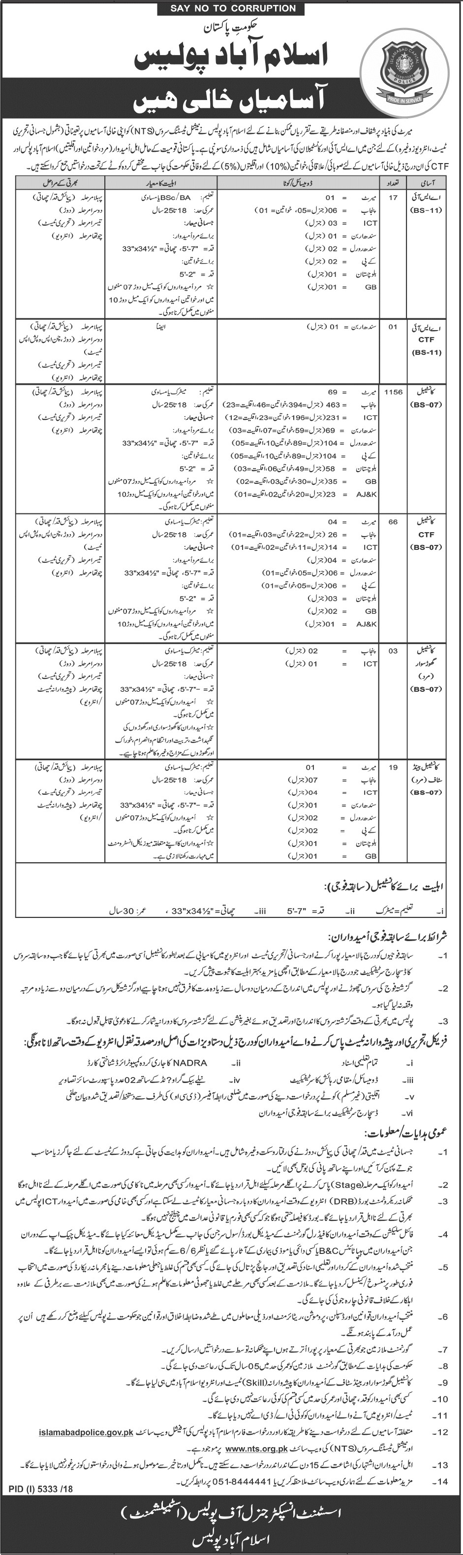Government of Pakistan - Islamabad Police Jobs