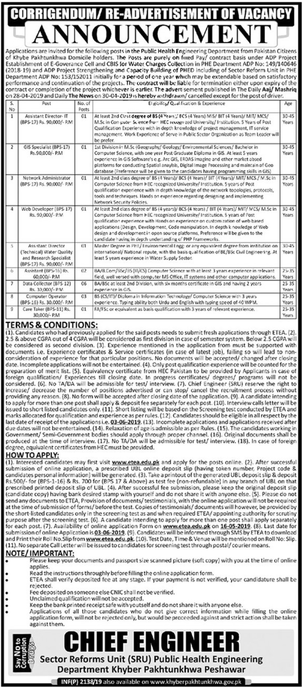 Public Health Engineering Department Jobs