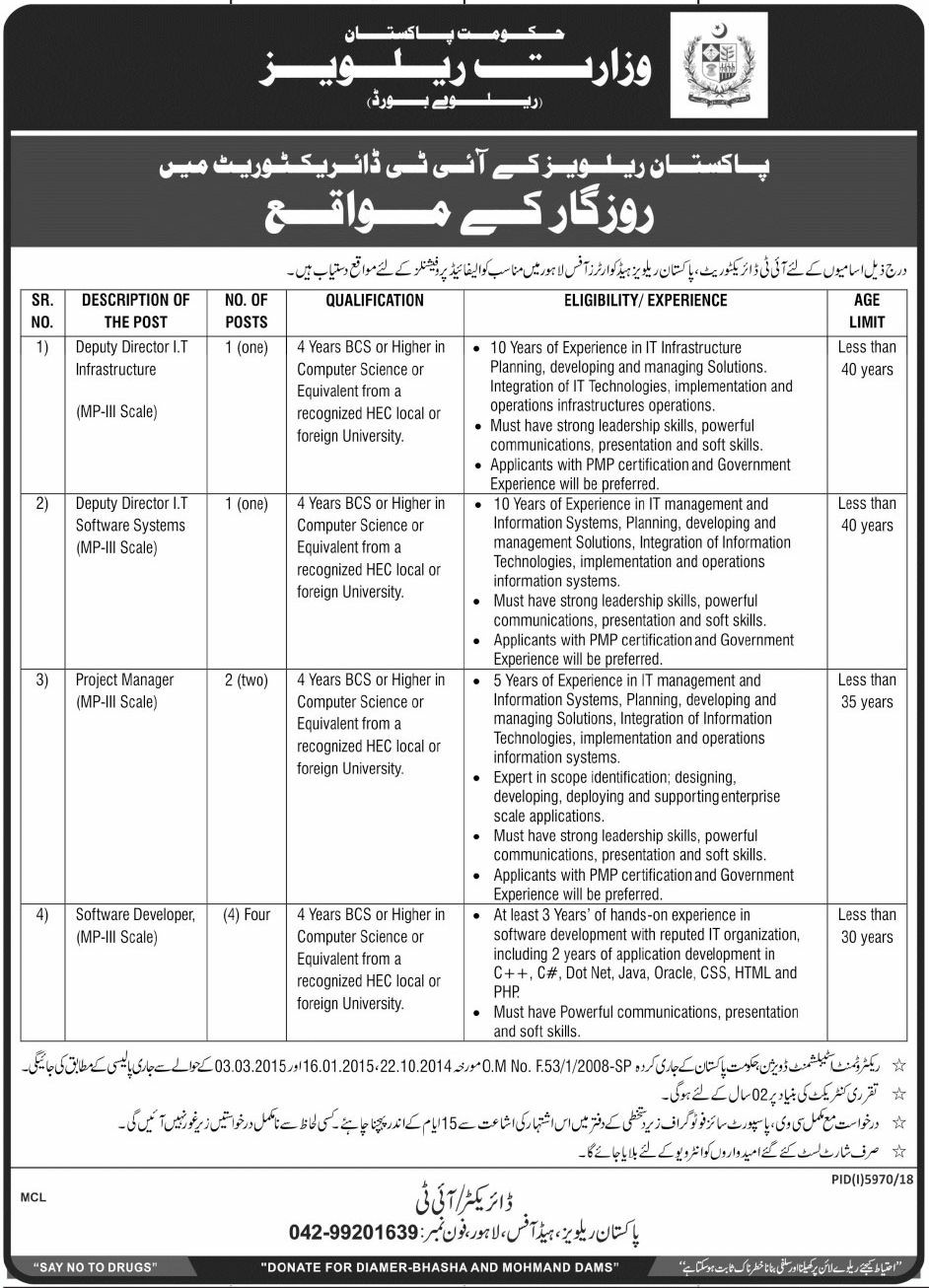 Government of Pakistan - Ministry of Railways Jobs