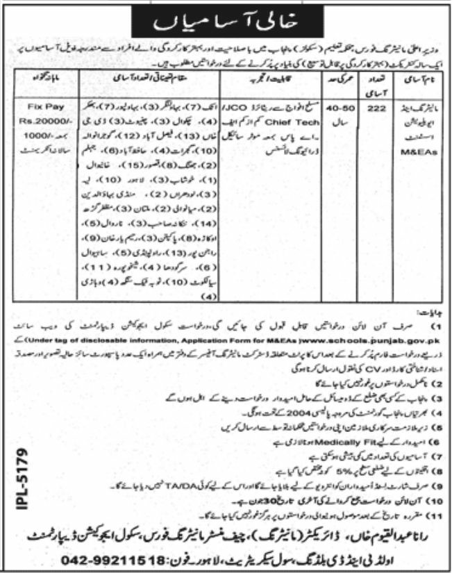 Government of the Punjab - School Education Department Jobs
