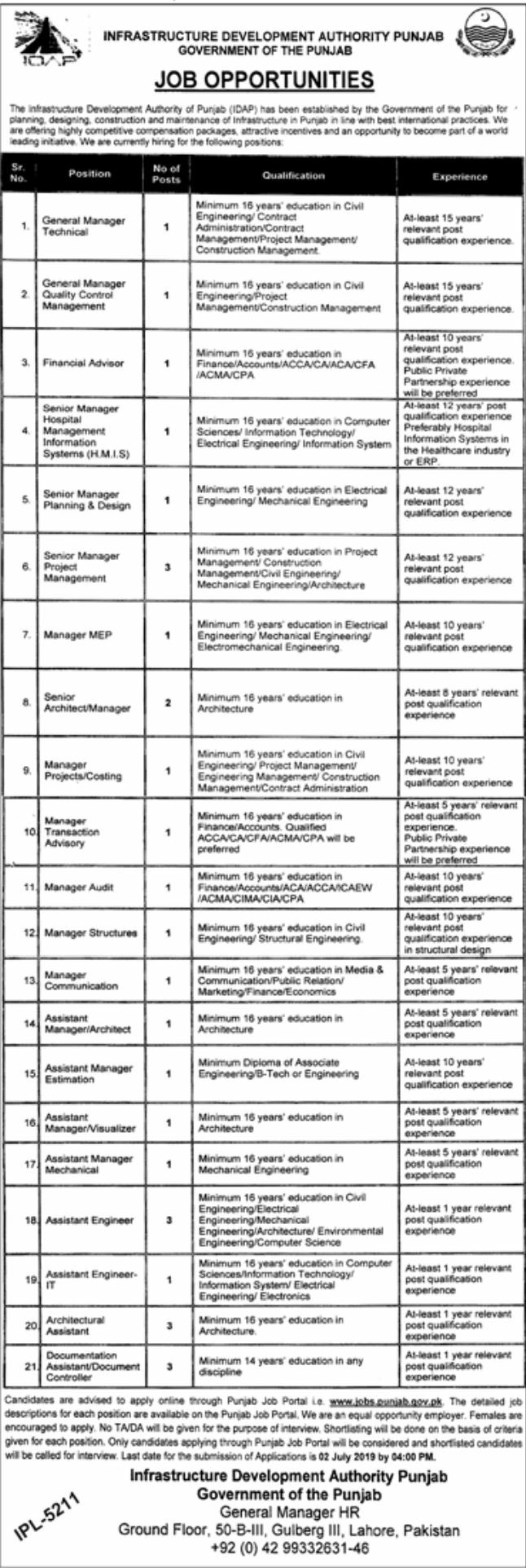 Infrastructure Development Authority Punjab Government of the Punjab Jobs